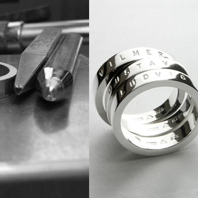 Addition of name rings